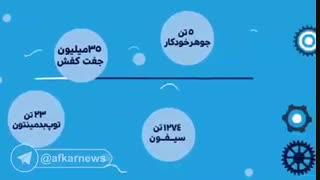 عجایب واردات ایران!!