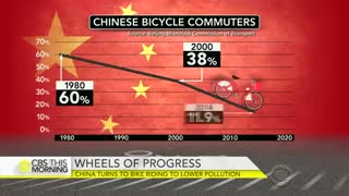 رشد استفاده از دوچرخه در سطح شهرهای کشور چین با توسعه سیستم دوچرخه اشتراکی