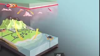گزارش دی اکسید کربن سازمان جهانی هواشناسی