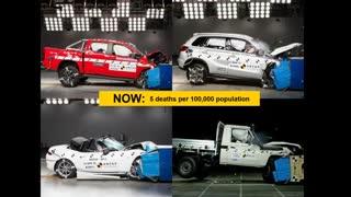 تست ایمنی خودرو در استرالیا ANCAP