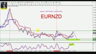تحلیل دورنمای جفت ارزها در سال 2018 - EURNZ