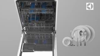 ماشین ظرفشویی صنعتی خرید قیمت 8میلیون تومان