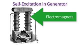 جنگ بر سر جریان الکتریسیته