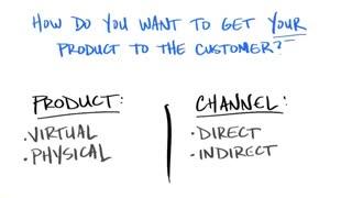 جلسه ششم - درس چهارم - راه حل محصول شما