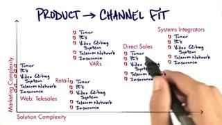 جلسه ششم - درس نهم - تعیین کانال محصول