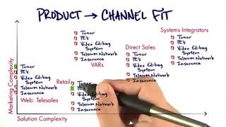 جلسه ششم - درس دهم - راه حل تعیین کانال محصول