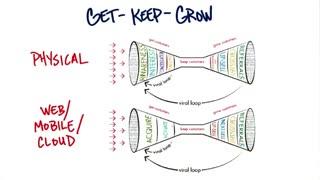جلسه هفتم - درس اول - ارتباط با مشتری