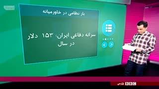 تکرار یک دروغ؛ سایه جنگ بر سر ایران