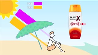 ویژگی های یک کرم ضد آفتاب مناسب