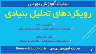 آموزش تحلیل بنیادی - حسن امیری
