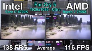 مقایسه CPUهای Intel 8700K و AMD Ryzen7 2700X