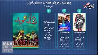 کدام فیلمها پرفروشترینهای هفته اخیر شدند؟