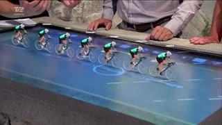 پوشش تلویزیونی رقابت تور دو فرانس 2018 با فناوری واقعیت افزوده (AR)