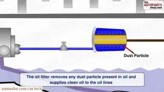 سیستم روغن کاری موتور چگونه کار می کند؟؟