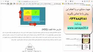 آموزش روش QFD (گسترش عملکرد کیفیت)