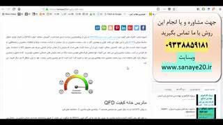 روش qfd-AHP (ترکیب Qfd و فرایند سلسله مراتبی)