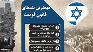 قانون «کشور یهود» در اسرائیل که قانون اساسی ندارد، چه می گوید؟