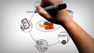 نرم افزار پرینت سه بعدی غذا جهت کمک به سالمندانی که مشکل بلع غذا دارند