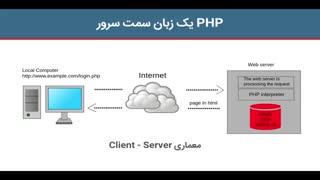 آموزش برنامه نویسی به زبان PHP - جلسه اول : آشنایی با زبان PHP